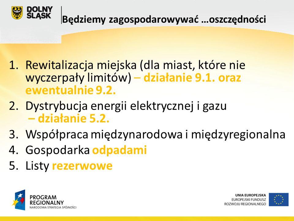 1.Rewitalizacja miejska (dla miast, które nie wyczerpały limitów) – działanie 9.1.