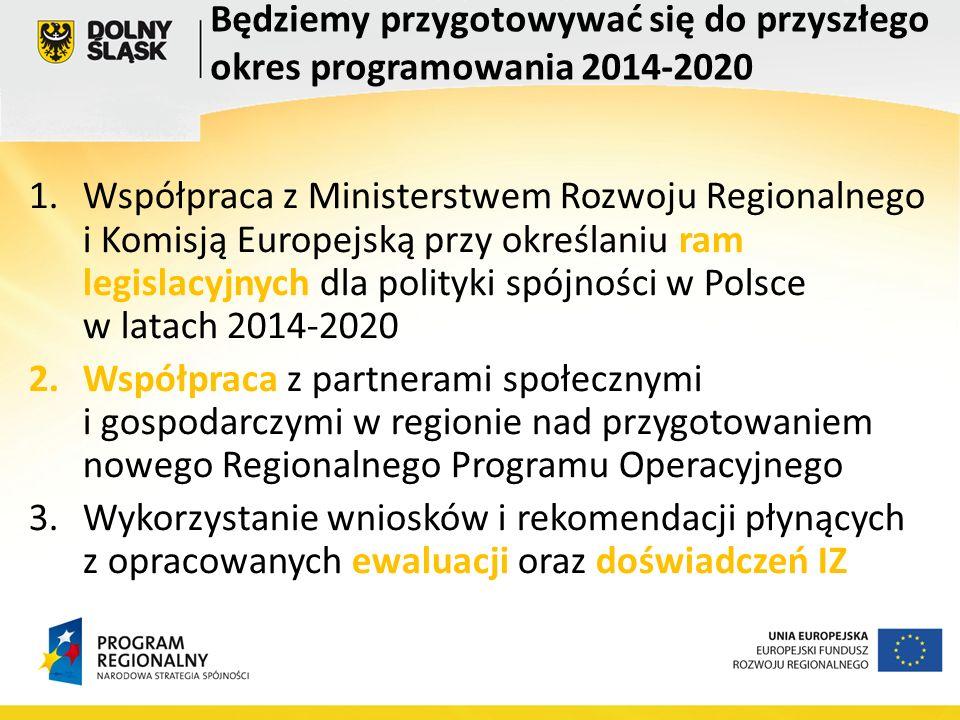 1.Współpraca z Ministerstwem Rozwoju Regionalnego i Komisją Europejską przy określaniu ram legislacyjnych dla polityki spójności w Polsce w latach 2014-2020 2.Współpraca z partnerami społecznymi i gospodarczymi w regionie nad przygotowaniem nowego Regionalnego Programu Operacyjnego 3.Wykorzystanie wniosków i rekomendacji płynących z opracowanych ewaluacji oraz doświadczeń IZ Będziemy przygotowywać się do przyszłego okres programowania 2014-2020