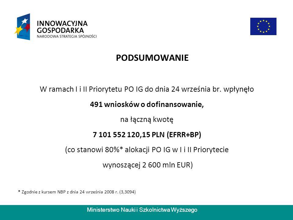 Ministerstwo Nauki i Szkolnictwa Wyższego PODSUMOWANIE W ramach I i II Priorytetu PO IG do dnia 24 września br.