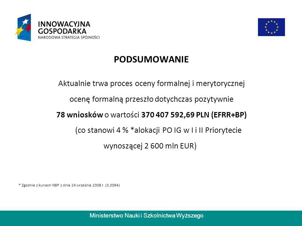 Ministerstwo Nauki i Szkolnictwa Wyższego PODSUMOWANIE Aktualnie trwa proces oceny formalnej i merytorycznej ocenę formalną przeszło dotychczas pozytywnie 78 wniosków o wartości 370 407 592,69 PLN (EFRR+BP) (co stanowi 4 % *alokacji PO IG w I i II Priorytecie wynoszącej 2 600 mln EUR) * Zgodnie z kursem NBP z dnia 24 września 2008 r.