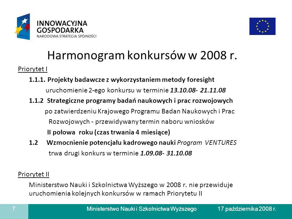 Ministerstwo Nauki i Szkolnictwa Wyższego Harmonogram konkursów w 2008 r.