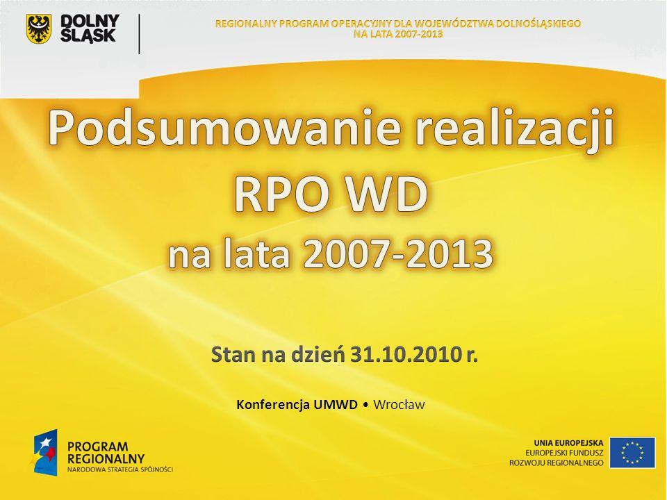 Konferencja UMWD Wrocław