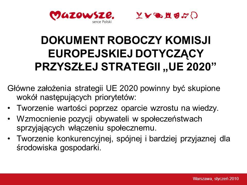 DOKUMENT ROBOCZY KOMISJI EUROPEJSKIEJ DOTYCZĄCY PRZYSZŁEJ STRATEGII UE 2020 Główne założenia strategii UE 2020 powinny być skupione wokół następującyc