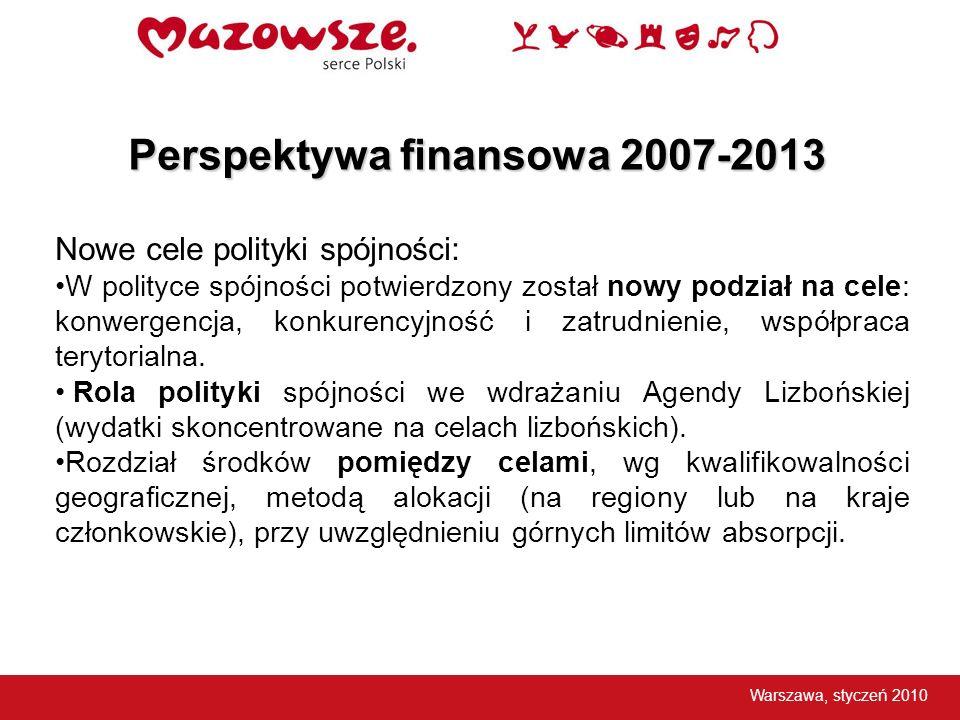 Perspektywa finansowa 2007-2013 Nowe cele polityki spójności: W polityce spójności potwierdzony został nowy podział na cele: konwergencja, konkurencyj