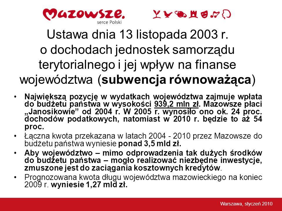 Ustawa dnia 13 listopada 2003 r. o dochodach jednostek samorządu terytorialnego i jej wpływ na finanse województwa (subwencja równoważąca) Największą