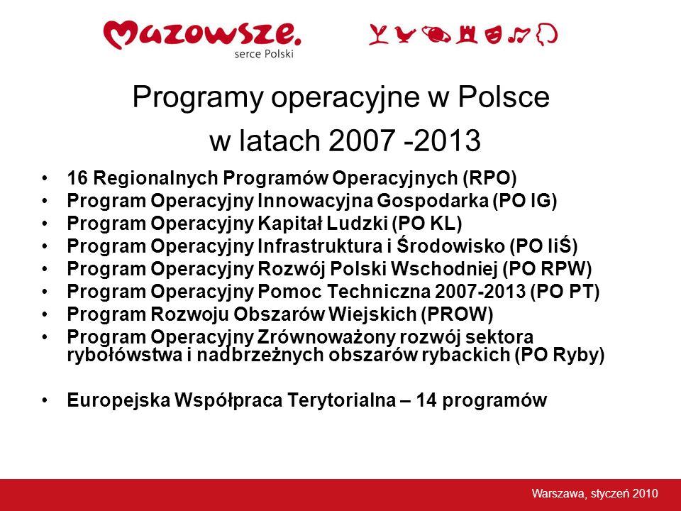 Regionalny Program Operacyjny Województwa Mazowieckiego 2007 – 2013 Cel główny: Poprawa konkurencyjności regionu i zwiększanie spójności społecznej, gospodarczej i przestrzennej województwa.