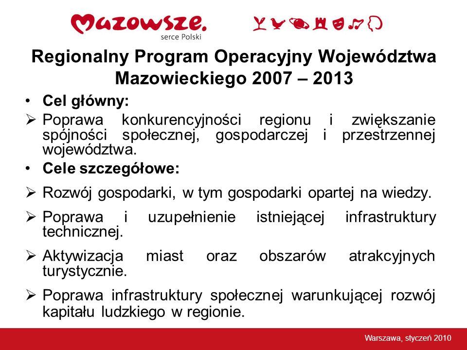 Regionalny Program Operacyjny Województwa Mazowieckiego 2007 – 2013 Cel główny: Poprawa konkurencyjności regionu i zwiększanie spójności społecznej, g