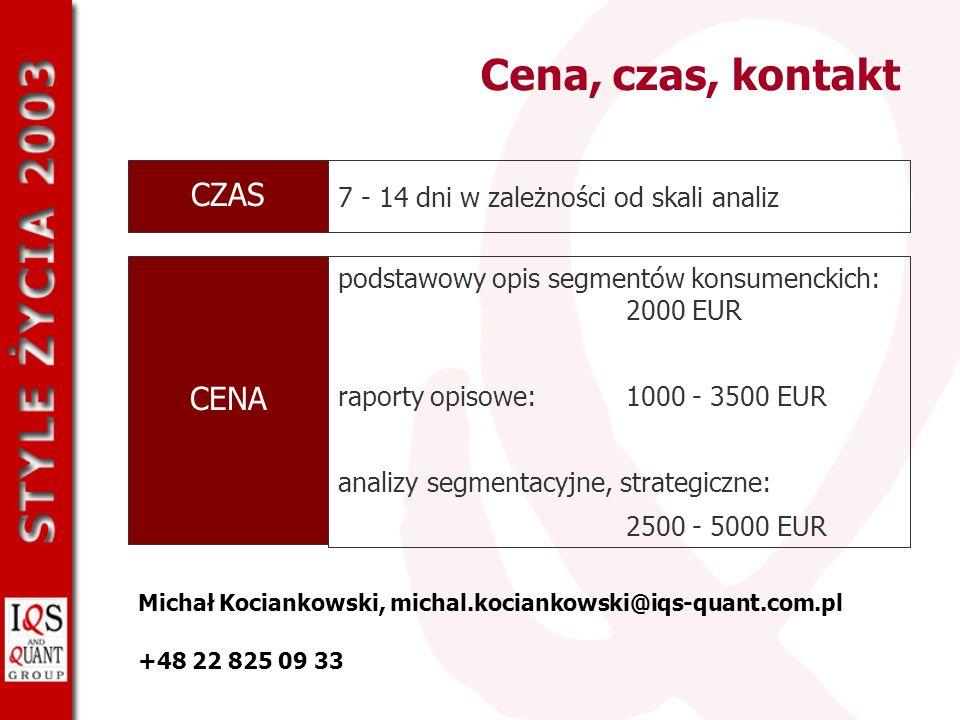 Michał Kociankowski, michal.kociankowski@iqs-quant.com.pl +48 22 825 09 33 Cena, czas, kontakt CZAS 7 - 14 dni w zależności od skali analiz CENA podst