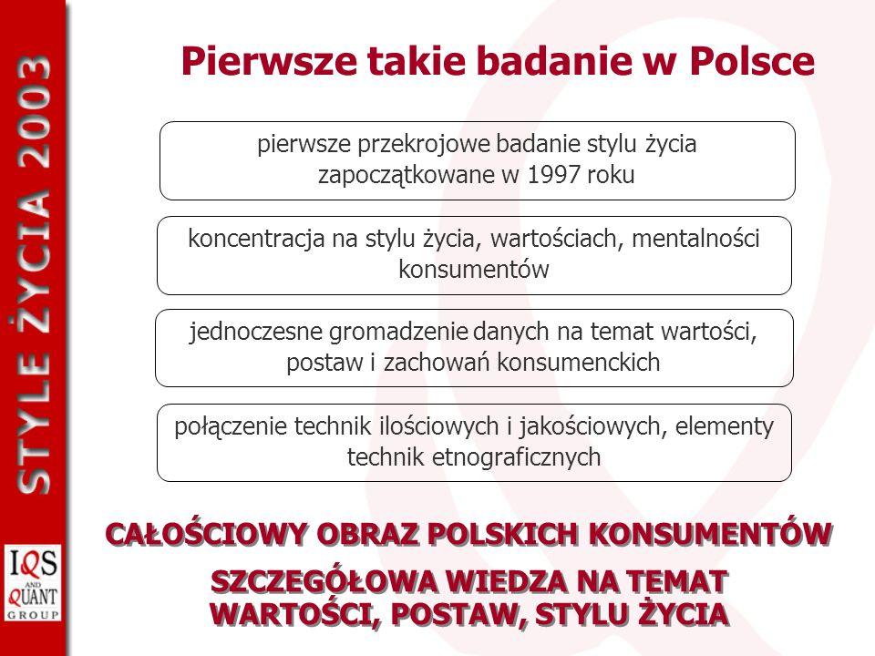 Pierwsze takie badanie w Polsce połączenie technik ilościowych i jakościowych, elementy technik etnograficznych jednoczesne gromadzenie danych na tema