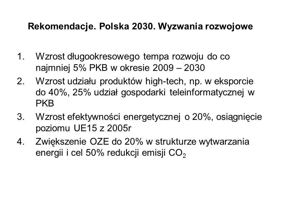 Rekomendacje. Polska 2030.