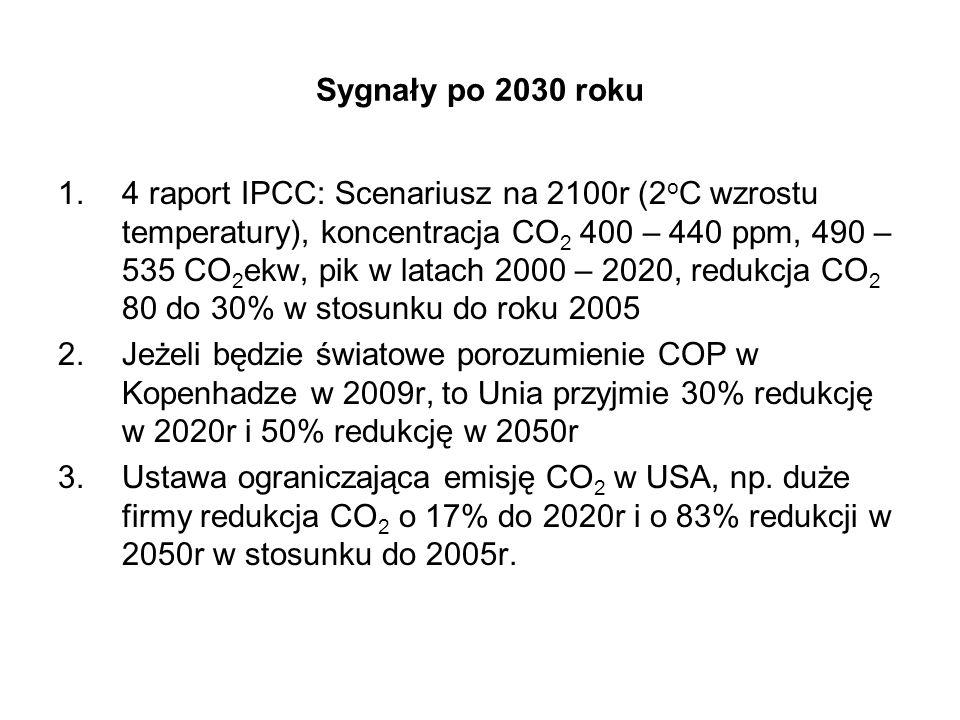 Sygnały po 2030 roku 1.4 raport IPCC: Scenariusz na 2100r (2 o C wzrostu temperatury), koncentracja CO 2 400 – 440 ppm, 490 – 535 CO 2 ekw, pik w latach 2000 – 2020, redukcja CO 2 80 do 30% w stosunku do roku 2005 2.Jeżeli będzie światowe porozumienie COP w Kopenhadze w 2009r, to Unia przyjmie 30% redukcję w 2020r i 50% redukcję w 2050r 3.Ustawa ograniczająca emisję CO 2 w USA, np.