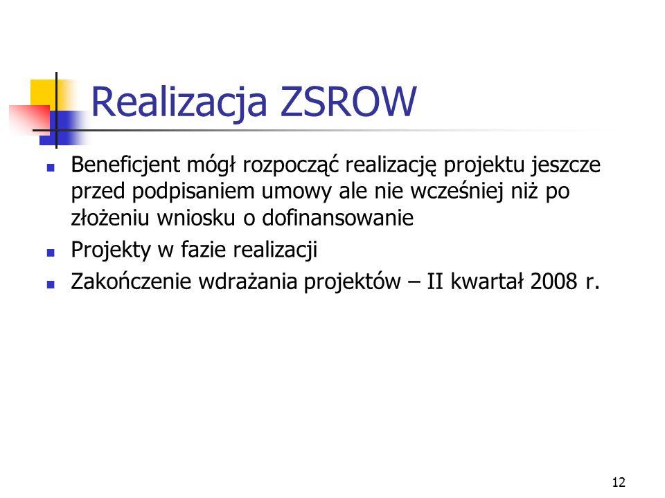 12 Realizacja ZSROW Beneficjent mógł rozpocząć realizację projektu jeszcze przed podpisaniem umowy ale nie wcześniej niż po złożeniu wniosku o dofinansowanie Projekty w fazie realizacji Zakończenie wdrażania projektów – II kwartał 2008 r.