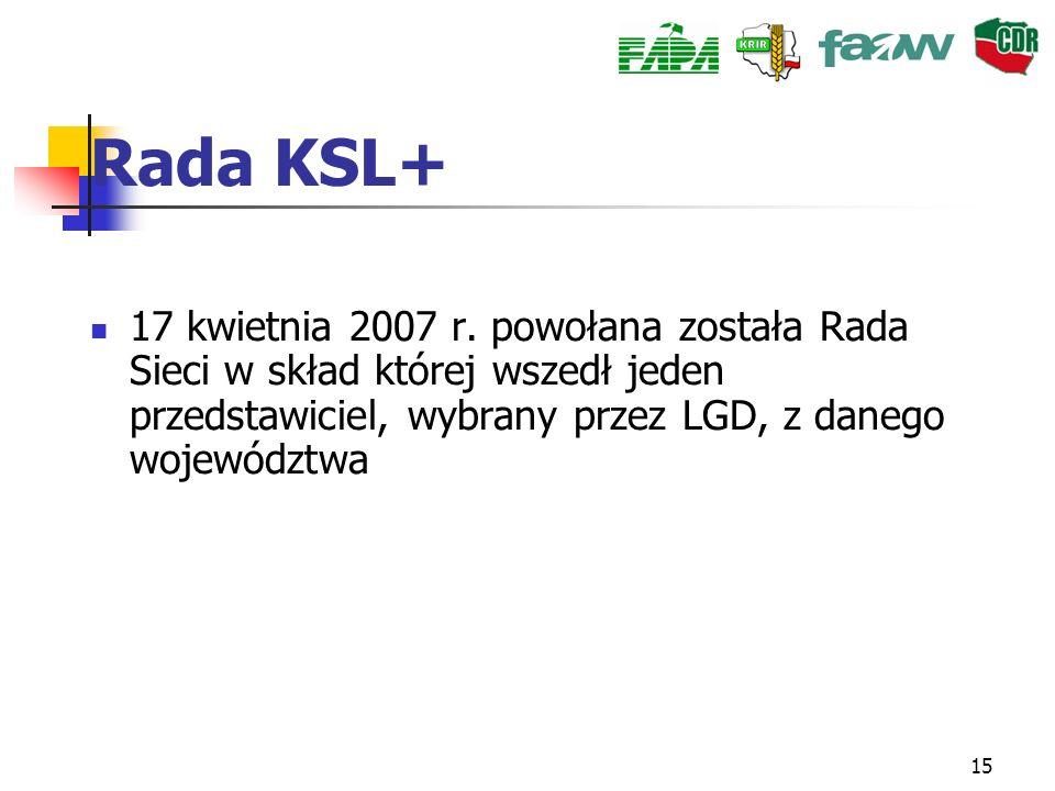 15 Rada KSL+ 17 kwietnia 2007 r. powołana została Rada Sieci w skład której wszedł jeden przedstawiciel, wybrany przez LGD, z danego województwa
