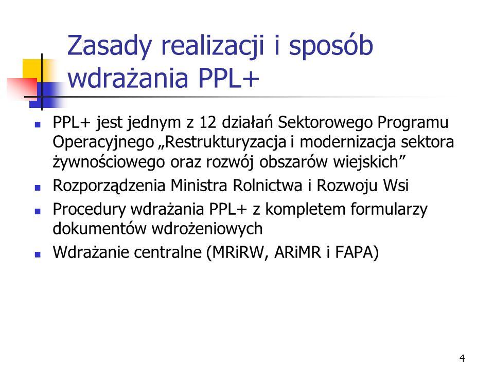 4 Zasady realizacji i sposób wdrażania PPL+ PPL+ jest jednym z 12 działań Sektorowego Programu Operacyjnego Restrukturyzacja i modernizacja sektora żywnościowego oraz rozwój obszarów wiejskich Rozporządzenia Ministra Rolnictwa i Rozwoju Wsi Procedury wdrażania PPL+ z kompletem formularzy dokumentów wdrożeniowych Wdrażanie centralne (MRiRW, ARiMR i FAPA)