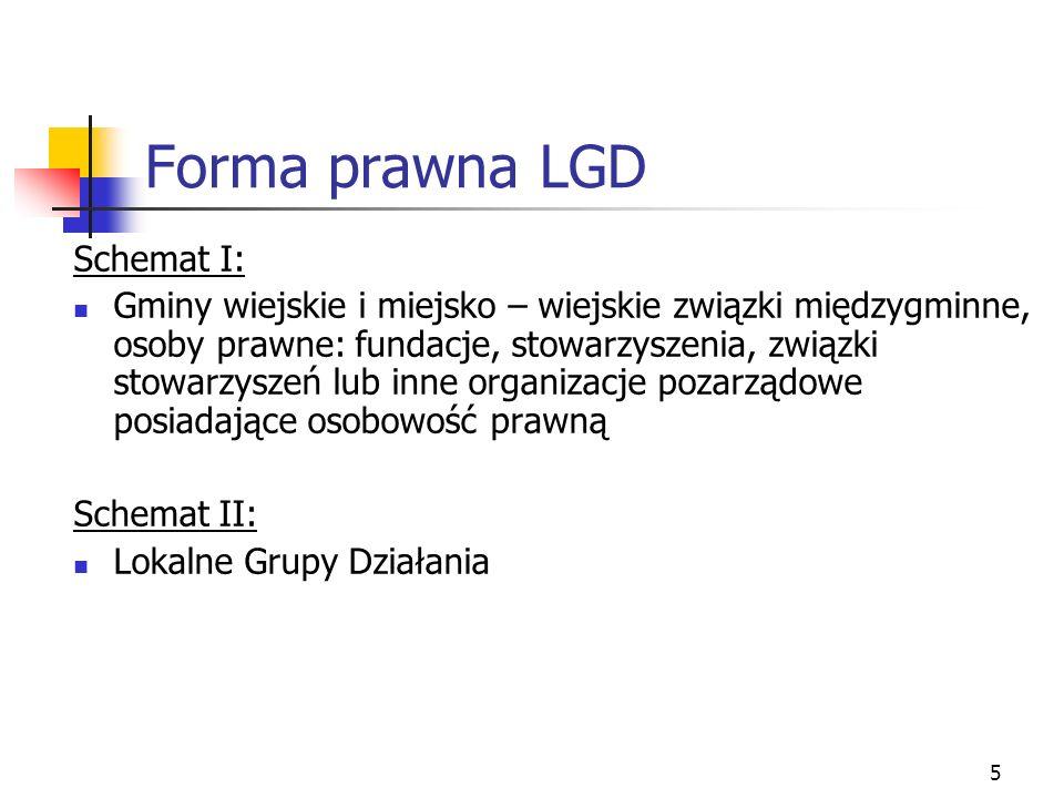 5 Forma prawna LGD Schemat I: Gminy wiejskie i miejsko – wiejskie związki międzygminne, osoby prawne: fundacje, stowarzyszenia, związki stowarzyszeń lub inne organizacje pozarządowe posiadające osobowość prawną Schemat II: Lokalne Grupy Działania