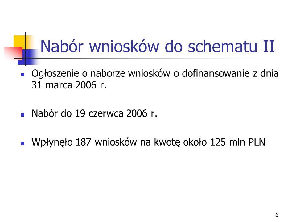 6 Nabór wniosków do schematu II Ogłoszenie o naborze wniosków o dofinansowanie z dnia 31 marca 2006 r. Nabór do 19 czerwca 2006 r. Wpłynęło 187 wniosk