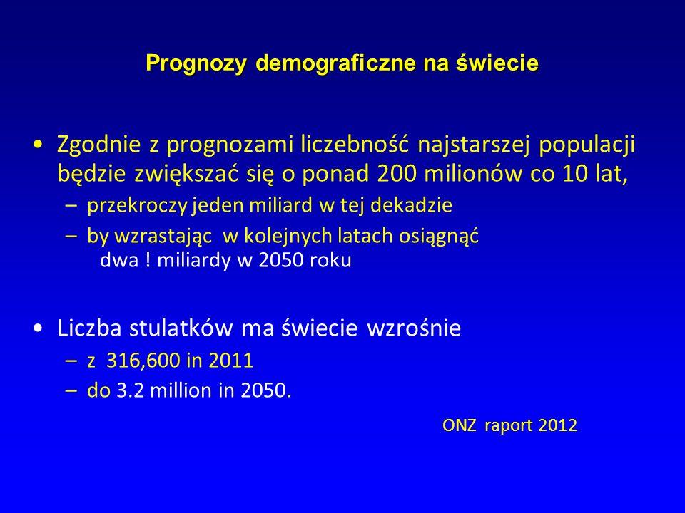Prognozy demograficzne na świecie Zgodnie z prognozami liczebność najstarszej populacji będzie zwiększać się o ponad 200 milionów co 10 lat, –przekroc
