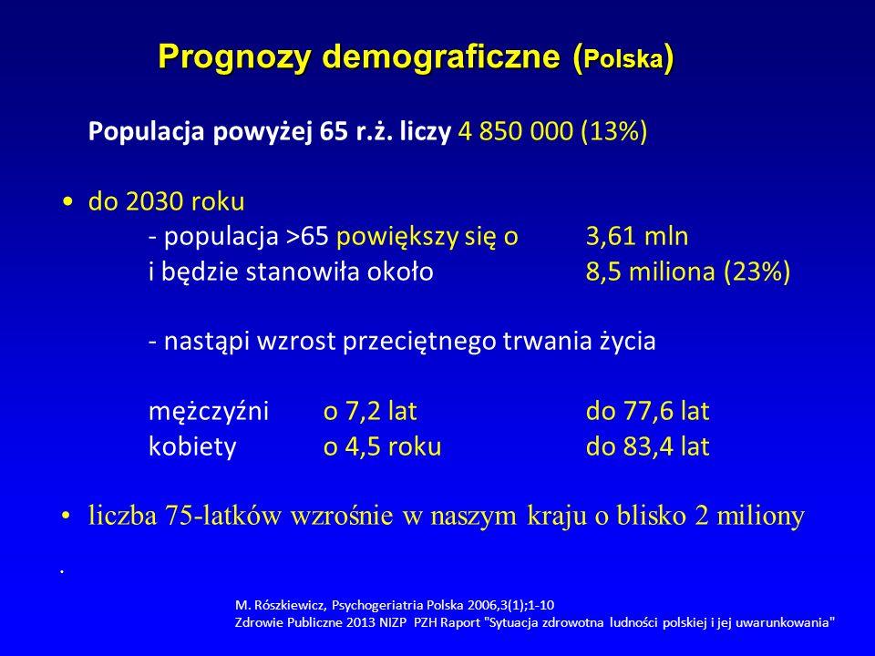 Prognozy demograficzne ( Polska ) Populacja powyżej 65 r.ż. liczy 4 850 000 (13%) do 2030 roku - populacja >65 powiększy się o 3,61 mln i będzie stano
