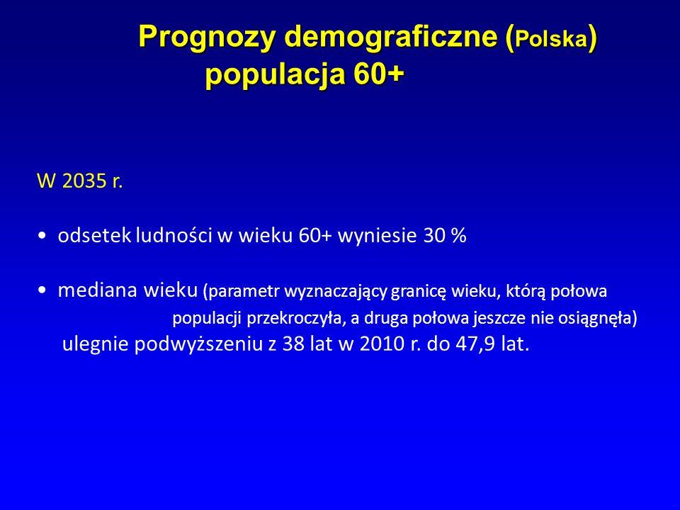 Prognozy demograficzne ( Polska ) populacja 60+ Prognozy demograficzne ( Polska ) populacja 60+ W 2035 r. odsetek ludności w wieku 60+ wyniesie 30 % m