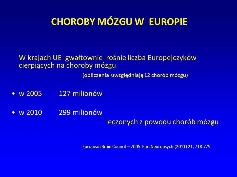 CHOROBY MÓZGU W EUROPIE W krajach UE gwałtownie rośnie liczba Europejczyków cierpiących na choroby mózgu (obliczenia uwzględniają 12 chorób mózgu) w 2