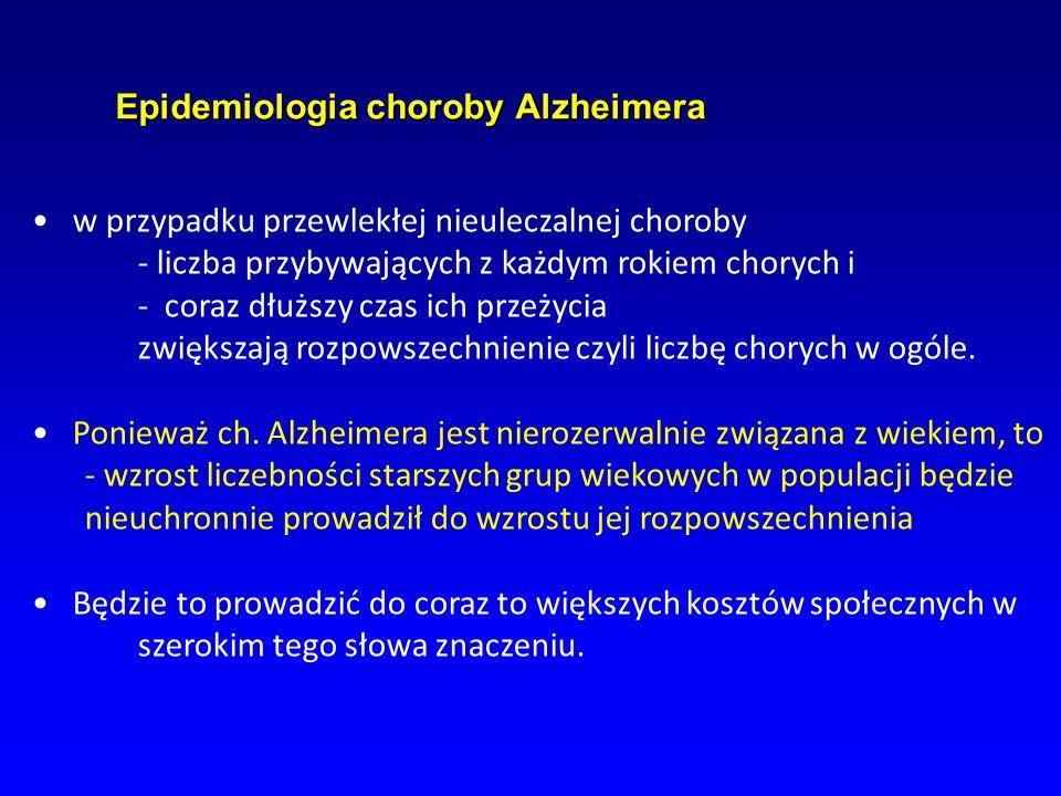 Epidemiologia choroby Alzheimera w przypadku przewlekłej nieuleczalnej choroby - liczba przybywających z każdym rokiem chorych i - coraz dłuższy czas