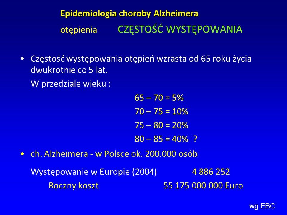 Epidemiologia choroby Alzheimera Epidemiologia choroby Alzheimera otępienia CZĘSTOŚĆ WYSTĘPOWANIA Częstość występowania otępień wzrasta od 65 roku życ