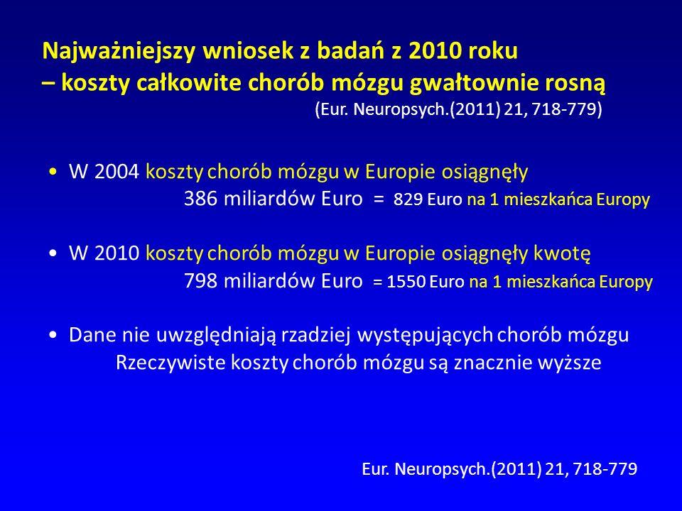Najważniejszy wniosek z badań z 2010 roku – koszty całkowite chorób mózgu gwałtownie rosną (Eur. Neuropsych.(2011) 21, 718-779) W 2004 koszty chorób m