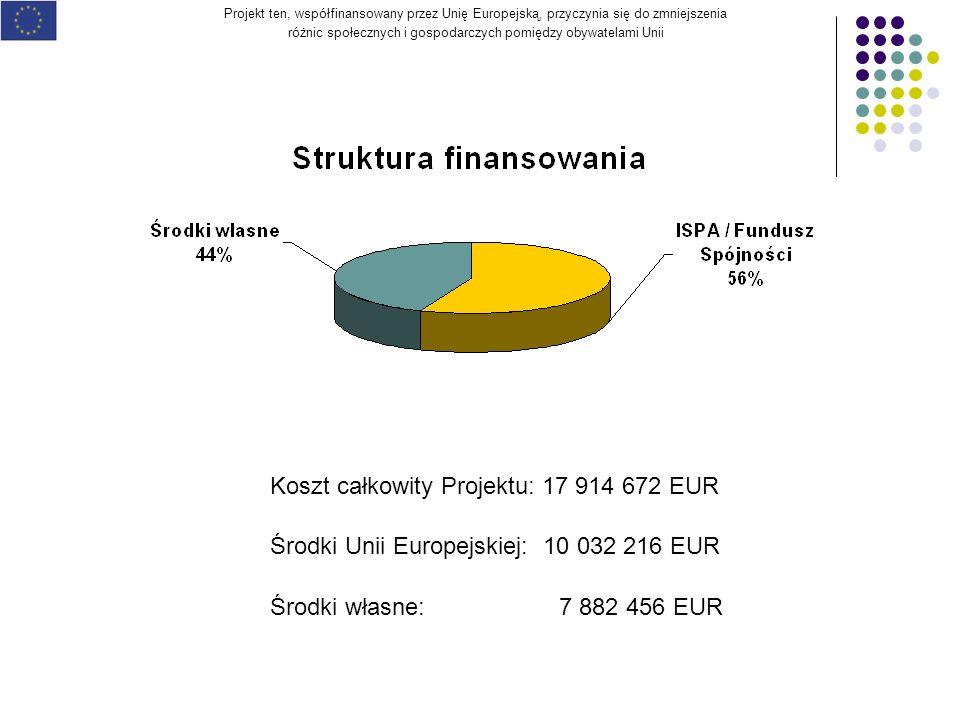 Projekt ten, współfinansowany przez Unię Europejską, przyczynia się do zmniejszenia różnic społecznych i gospodarczych pomiędzy obywatelami Unii Koszt całkowity Projektu: 17 914 672 EUR Środki Unii Europejskiej: 10 032 216 EUR Środki własne: 7 882 456 EUR
