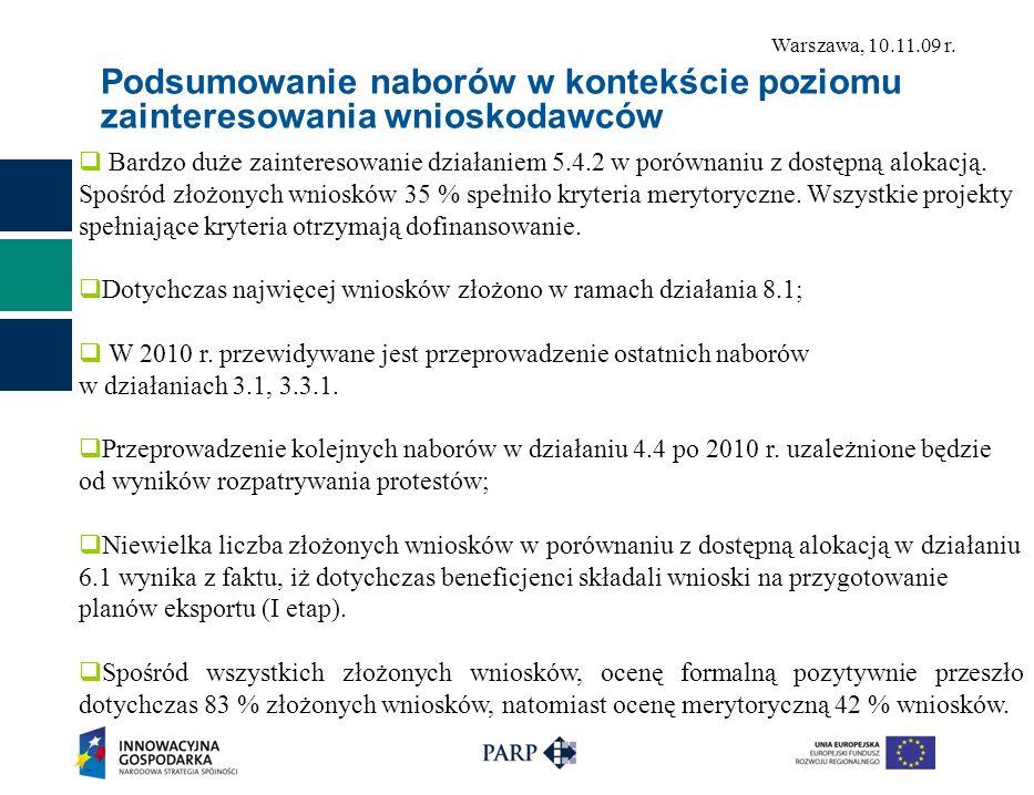 Warszawa, 10.11.09 r. Bardzo duże zainteresowanie działaniem 5.4.2 w porównaniu z dostępną alokacją. Spośród złożonych wniosków 35 % spełniło kryteria