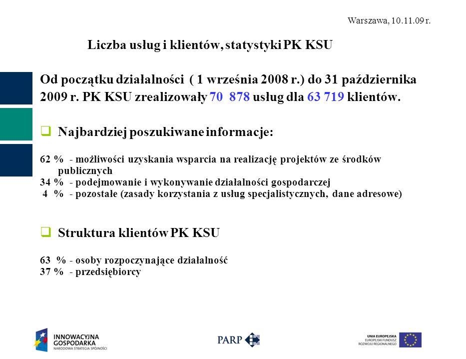 Warszawa, 10.11.09 r. Liczba usług i klientów, statystyki PK KSU Od początku działalności ( 1 września 2008 r.) do 31 października 2009 r. PK KSU zrea