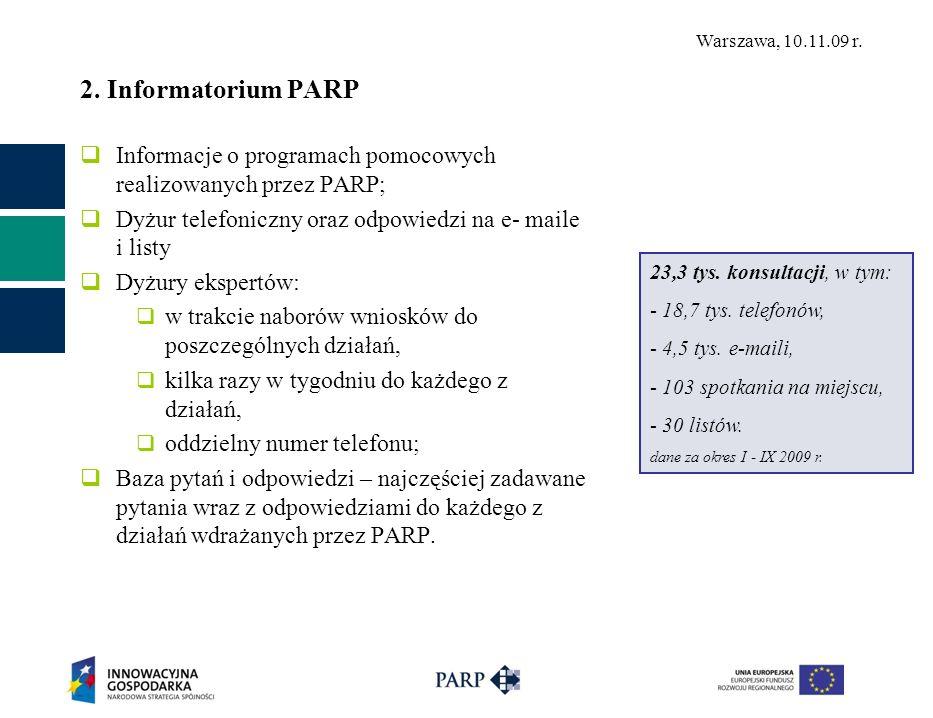 Warszawa, 10.11.09 r. 2. Informatorium PARP Informacje o programach pomocowych realizowanych przez PARP; Dyżur telefoniczny oraz odpowiedzi na e- mail