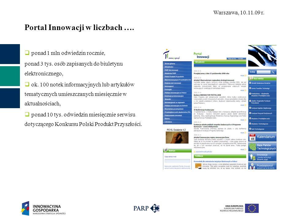 Warszawa, 10.11.09 r. Portal Innowacji w liczbach ….