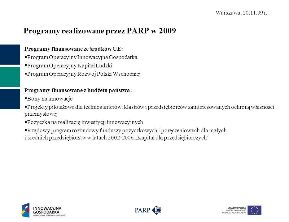 Warszawa, 10.11.09 r. Programy realizowane przez PARP w 2009 Programy finansowane ze środków UE: Program Operacyjny Innowacyjna Gospodarka Program Ope