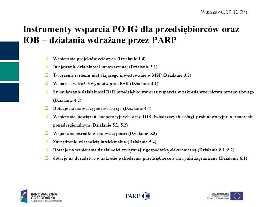 Warszawa, 10.11.09 r. Instrumenty wsparcia PO IG dla przedsiębiorców oraz IOB – działania wdrażane przez PARP Wspieranie projektów celowych (Działanie
