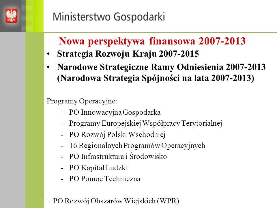 Strategia Rozwoju Kraju 2007-2015 Narodowe Strategiczne Ramy Odniesienia 2007-2013 (Narodowa Strategia Spójności na lata 2007-2013) Programy Operacyjne: -PO Innowacyjna Gospodarka -Programy Europejskiej Współpracy Terytorialnej -PO Rozwój Polski Wschodniej -16 Regionalnych Programów Operacyjnych -PO Infrastruktura i Środowisko -PO Kapitał Ludzki -PO Pomoc Techniczna + PO Rozwój Obszarów Wiejskich (WPR) Nowa perspektywa finansowa 2007-2013