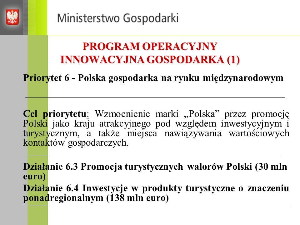 PROGRAM OPERACYJNY INNOWACYJNA GOSPODARKA (1) Priorytet 6 - Polska gospodarka na rynku międzynarodowym Cel priorytetu: Wzmocnienie marki Polska przez promocję Polski jako kraju atrakcyjnego pod względem inwestycyjnym i turystycznym, a także miejsca nawiązywania wartościowych kontaktów gospodarczych.
