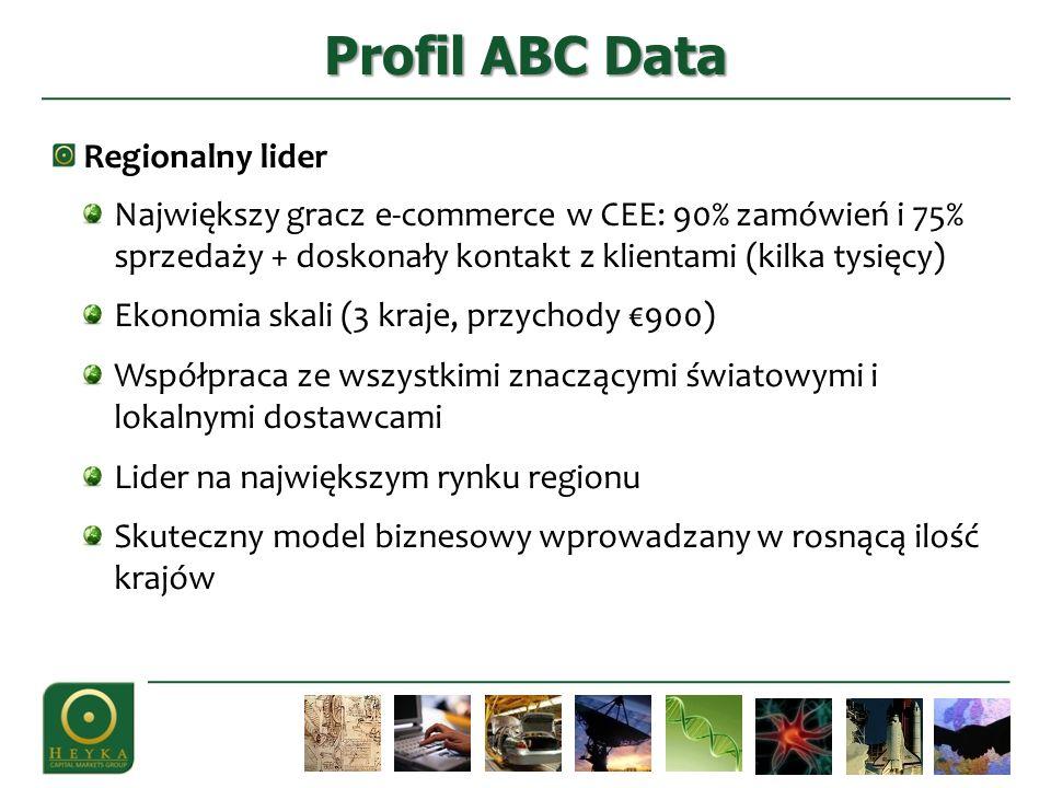 Regionalny lider Największy gracz e-commerce w CEE: 90% zamówień i 75% sprzedaży + doskonały kontakt z klientami (kilka tysięcy) Ekonomia skali (3 kraje, przychody 900) Współpraca ze wszystkimi znaczącymi światowymi i lokalnymi dostawcami Lider na największym rynku regionu Skuteczny model biznesowy wprowadzany w rosnącą ilość krajów Profil ABC Data