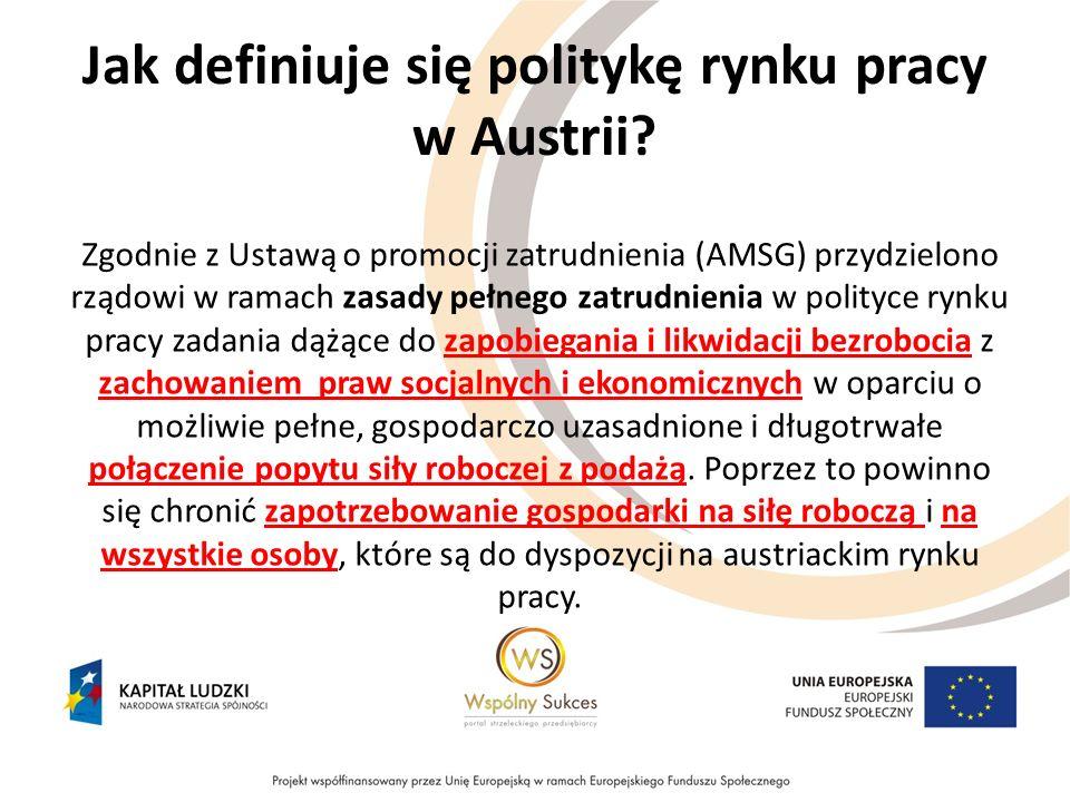 Organizacja polityki rynku pracy 1994: Powołanie urzędów pracy (AMSG) – Rządowe regulacje polityki rynku pracy – Podporządkowanie Ministrowi Pracy Polityki Socjalnej i Ochrony Konsumentów (bm:ask) – Podstawy prawne (obowiązujące w całej Austrii) – Utworzenie urzędów pracy w Austrii