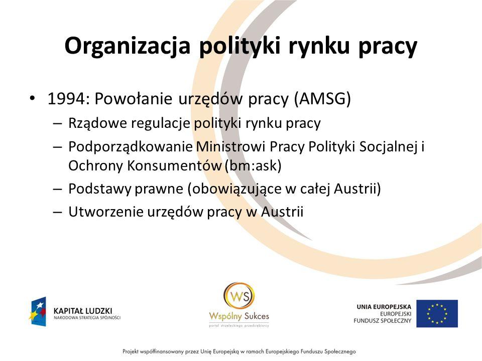 Organizacja polityki rynku pracy AMS (austriacki urząd pracy) jest instytucją usługową prawa publicznego z własną osobowością prawną – 1 Federalny Urząd Pracy – 9 Wojewódzkich Urzędów Pracy ( ~ WUP) – 99 Powiatowych Urzędów Pracy (~ PUP) – 61 Centrum Informacji Zawodowej – 5.051 Urzędników (2008)