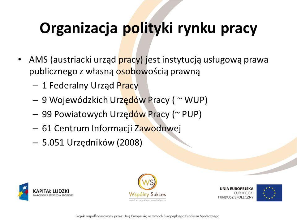 Kierowanie polityką rynku pracy AMS jest najbardziej znaczącą organizacją prowadzącą politykę rynku pracy Kontrole prowadzone przez radę nadzorczą (Federalny Urząd Pracy) i władze landów (Wojewódzkie Urzędy Pracy) Na wszystkich poziomach współdziałają znaczący partnerzy socjalni – Przedstawiciele pracobiorców (związki zawodowe) – Zrzeszenia pracobiorców – Przedstawiciele pracodawców (izby gospodarcze, zrzeszenia przemysłowe) – (wojewódzkie izby gospodarcze)