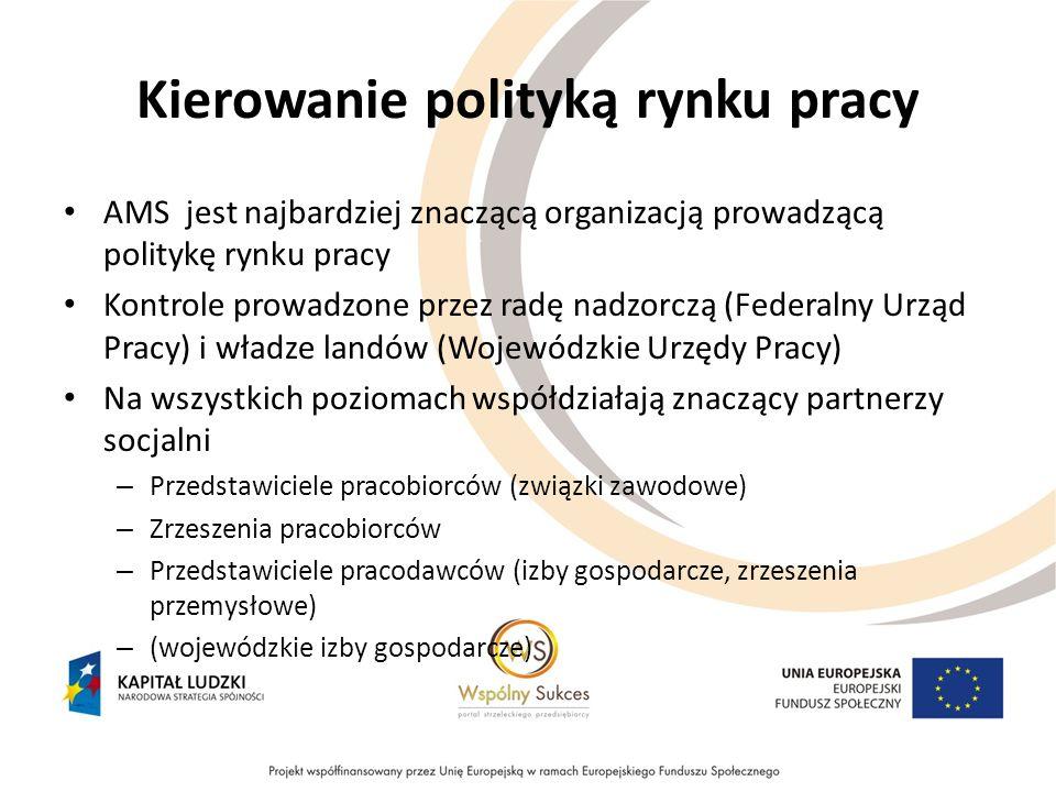 Narzędzia specjalne – Projekt Gegko Aktywizacja, stabilizacja i rozwój perspektyw dla osób długotrwale bezrobotnych Realizacja poprzez stowarzyszenie – Projekt zatrudnieniowy o charakterze pożytku publicznego, współpraca międzygminna – Współpraca z gminami (np.
