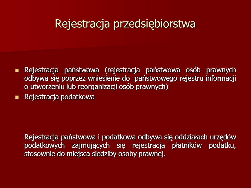 Rejestracja przedsiębiorstwa Rejestracja państwowa (rejestracja państwowa osób prawnych odbywa się poprzez wniesienie do państwowego rejestru informac