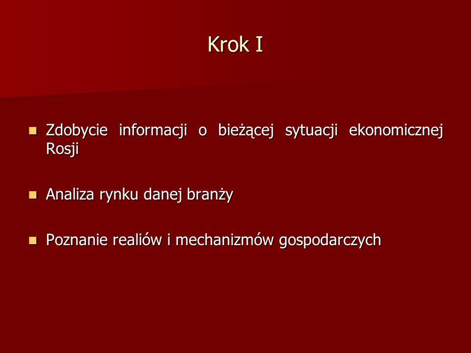 Krok I Zdobycie informacji o bieżącej sytuacji ekonomicznej Rosji Zdobycie informacji o bieżącej sytuacji ekonomicznej Rosji Analiza rynku danej branż