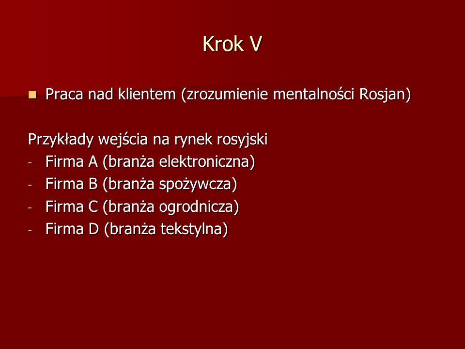 Krok V Praca nad klientem (zrozumienie mentalności Rosjan) Praca nad klientem (zrozumienie mentalności Rosjan) Przykłady wejścia na rynek rosyjski - F