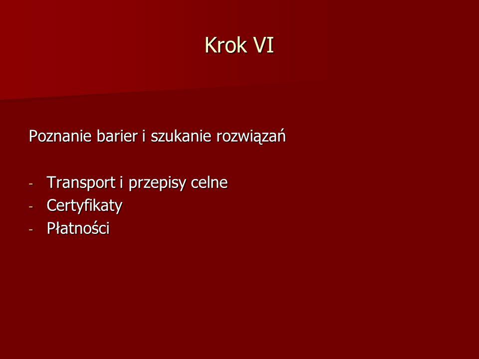 Krok VI Poznanie barier i szukanie rozwiązań - Transport i przepisy celne - Certyfikaty - Płatności