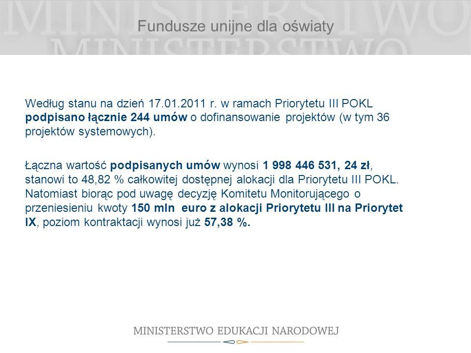 Fundusze unijne dla oświaty Według stanu na dzień 17.01.2011 r.