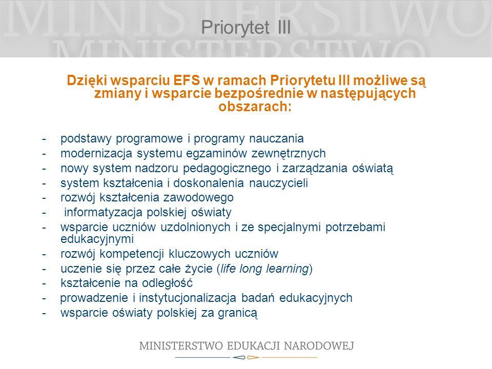 Priorytet III Dzięki wsparciu EFS w ramach Priorytetu III możliwe są zmiany i wsparcie bezpośrednie w następujących obszarach: -podstawy programowe i programy nauczania -modernizacja systemu egzaminów zewnętrznych -nowy system nadzoru pedagogicznego i zarządzania oświatą -system kształcenia i doskonalenia nauczycieli -rozwój kształcenia zawodowego - informatyzacja polskiej oświaty -wsparcie uczniów uzdolnionych i ze specjalnymi potrzebami edukacyjnymi -rozwój kompetencji kluczowych uczniów -uczenie się przez całe życie (life long learning) -kształcenie na odległość - prowadzenie i instytucjonalizacja badań edukacyjnych -wsparcie oświaty polskiej za granicą