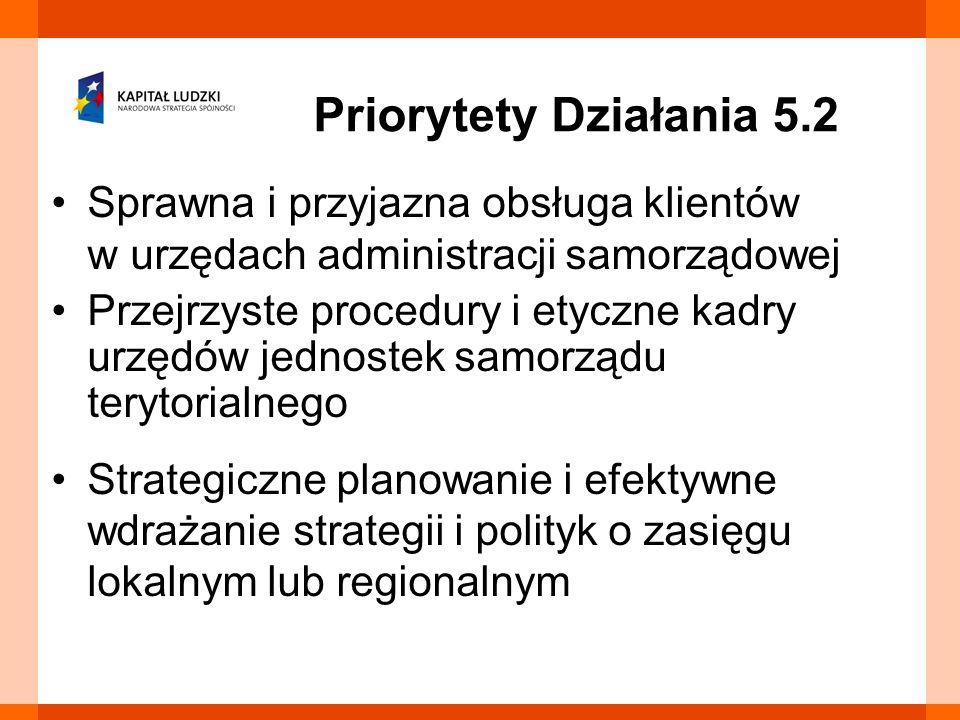 Priorytety Działania 5.2 Sprawna i przyjazna obsługa klientów w urzędach administracji samorządowej Przejrzyste procedury i etyczne kadry urzędów jednostek samorządu terytorialnego Strategiczne planowanie i efektywne wdrażanie strategii i polityk o zasięgu lokalnym lub regionalnym