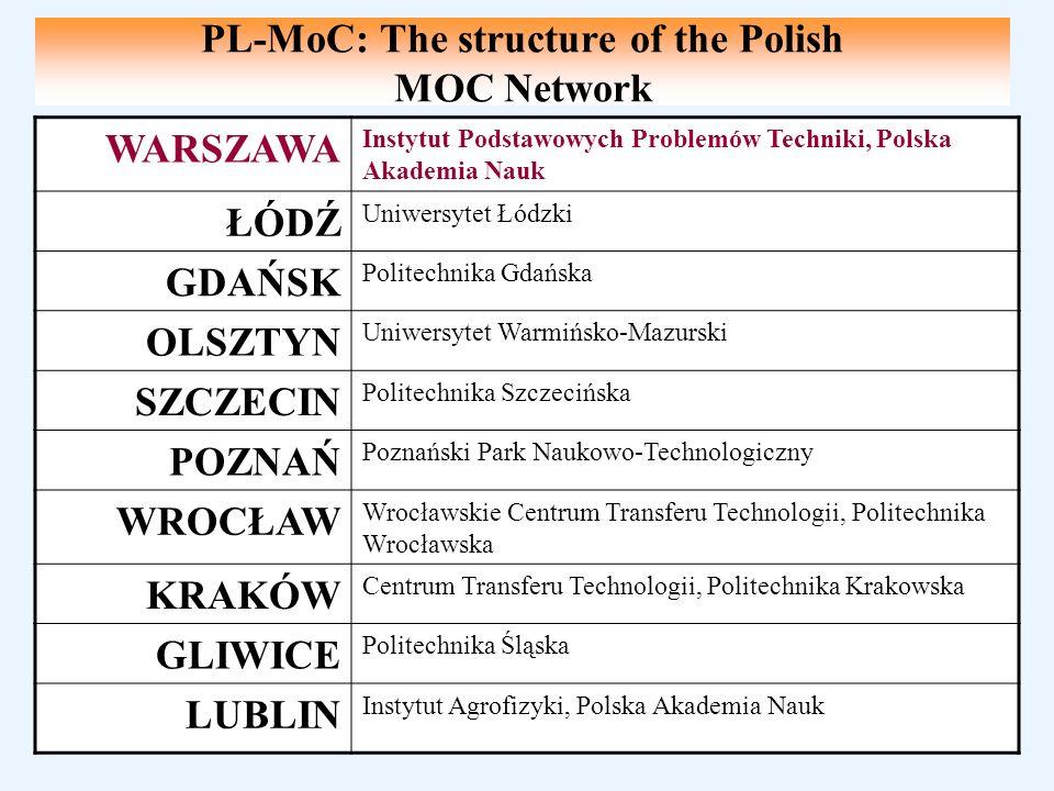 PL-MoC: The structure of the Polish MOC Network WARSZAWA Instytut Podstawowych Problemów Techniki, Polska Akademia Nauk ŁÓDŹ Uniwersytet Łódzki GDAŃSK Politechnika Gdańska OLSZTYN Uniwersytet Warmińsko-Mazurski SZCZECIN Politechnika Szczecińska POZNAŃ Poznański Park Naukowo-Technologiczny WROCŁAW Wrocławskie Centrum Transferu Technologii, Politechnika Wrocławska KRAKÓW Centrum Transferu Technologii, Politechnika Krakowska GLIWICE Politechnika Śląska LUBLIN Instytut Agrofizyki, Polska Akademia Nauk