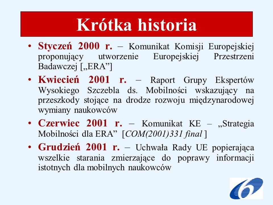 Krótka historia Styczeń 2000 r.